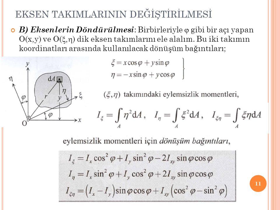 EKSEN TAKIMLARININ DEĞİŞTİRİLMESİ B) Eksenlerin Döndürülmesi : Birbirleriyle  gibi bir açı yapan O(x,y) ve O( ,  ) dik eksen takımlarını ele alalım.