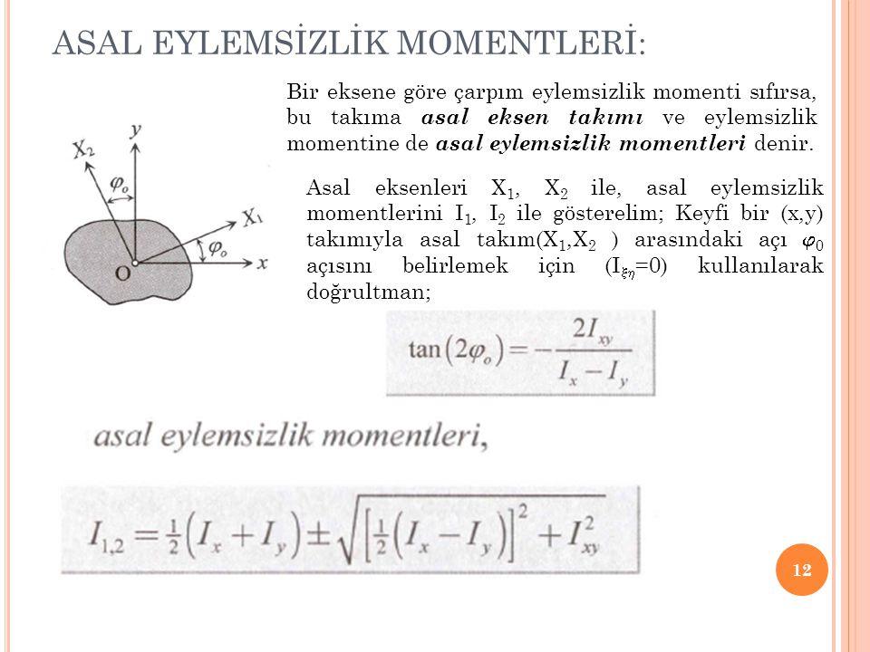 ASAL EYLEMSİZLİK MOMENTLERİ: 12 Bir eksene göre çarpım eylemsizlik momenti sıfırsa, bu takıma asal eksen takımı ve eylemsizlik momentine de asal eylemsizlik momentleri denir.