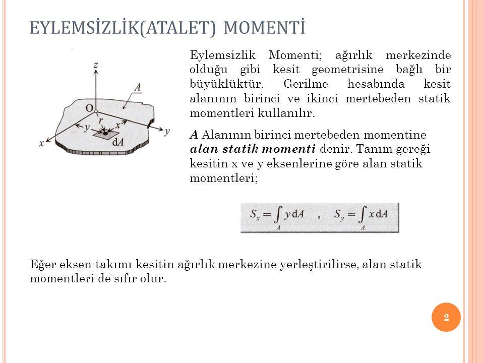 EYLEMSİZLİK(ATALET) MOMENTİ 2 Eylemsizlik Momenti; ağırlık merkezinde olduğu gibi kesit geometrisine bağlı bir büyüklüktür.