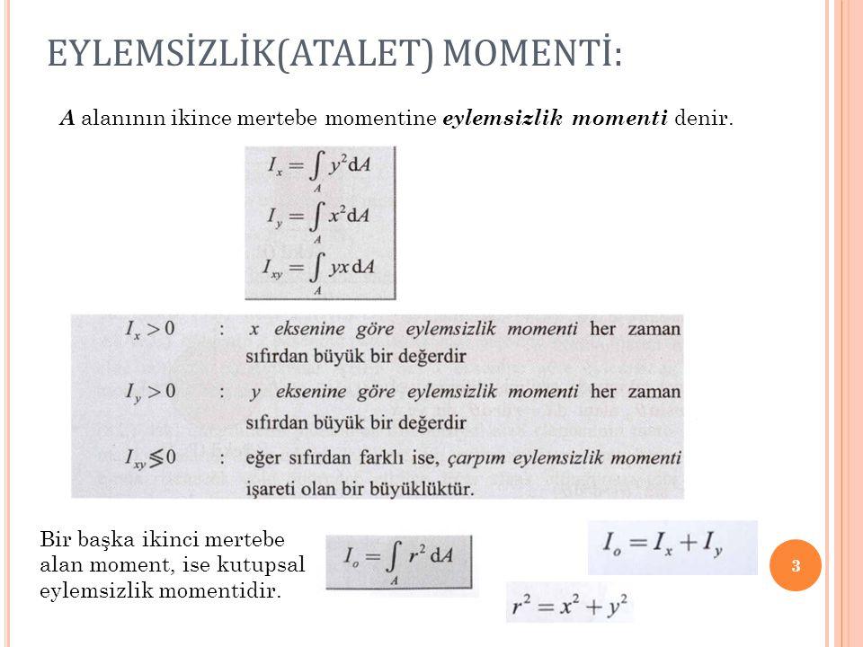 EYLEMSİZLİK(ATALET) MOMENTİ: 3 A alanının ikince mertebe momentine eylemsizlik momenti denir.