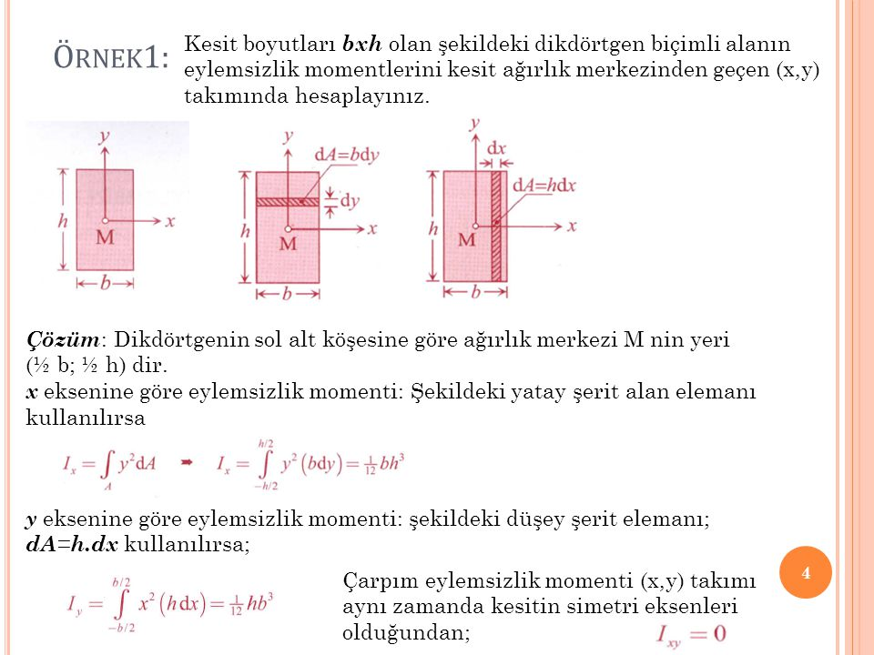 Ö RNEK 1: 4 Kesit boyutları bxh olan şekildeki dikdörtgen biçimli alanın eylemsizlik momentlerini kesit ağırlık merkezinden geçen (x,y) takımında hesaplayınız.