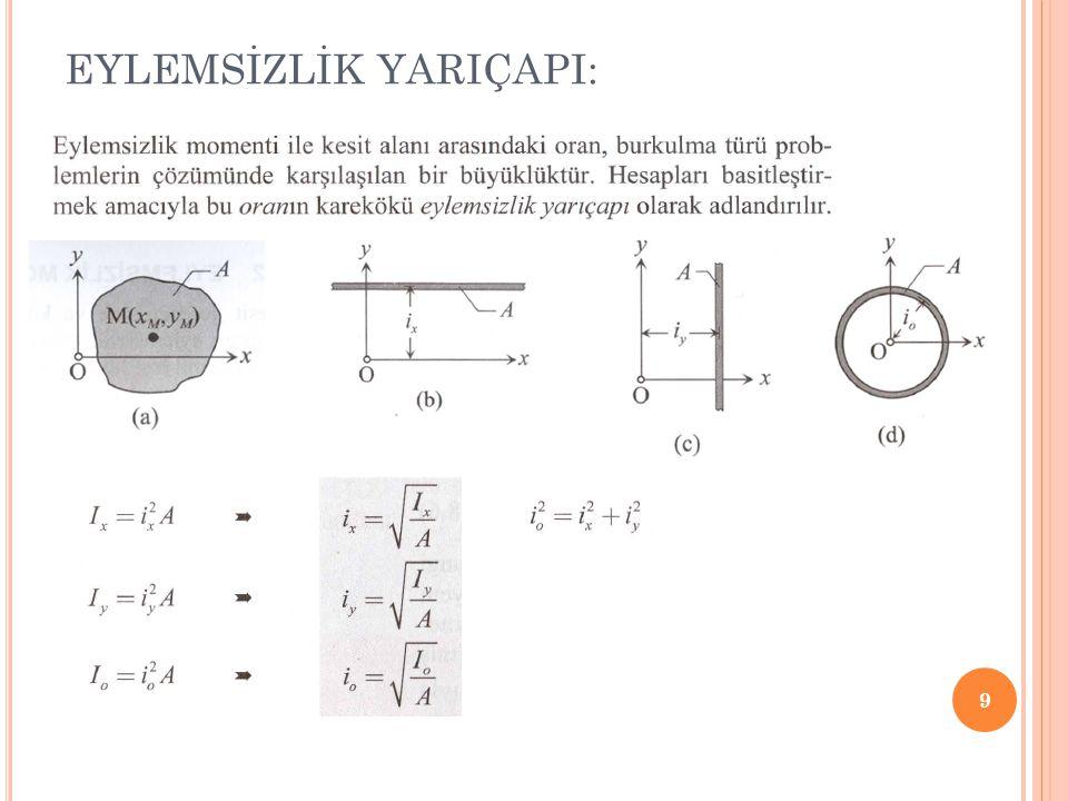 EKSEN TAKIMLARININ DEĞİŞTİRİLMESİ A) Eksenlerin Paralel Kaydırılması :Birbirine paralel olacak biçimde seçilen M(x,y) ve O( ,  ) takımlarının başlangıç noktaları arasındaki uzaklık a ve b ise, her iki takım arasında koordinat dönüşümleri; 10