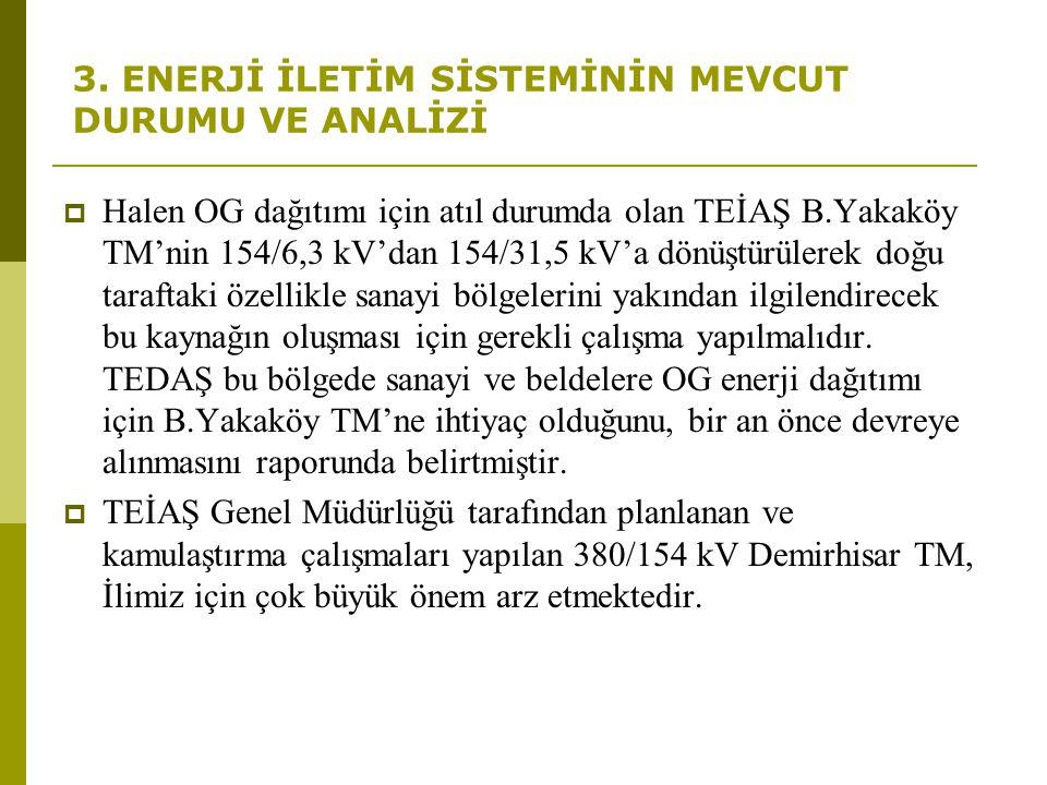 3. ENERJİ İLETİM SİSTEMİNİN MEVCUT DURUMU VE ANALİZİ  Halen OG dağıtımı için atıl durumda olan TEİAŞ B.Yakaköy TM'nin 154/6,3 kV'dan 154/31,5 kV'a dö