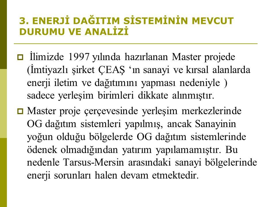 3. ENERJİ DAĞITIM SİSTEMİNİN MEVCUT DURUMU VE ANALİZİ  İlimizde 1997 yılında hazırlanan Master projede (İmtiyazlı şirket ÇEAŞ 'ın sanayi ve kırsal al