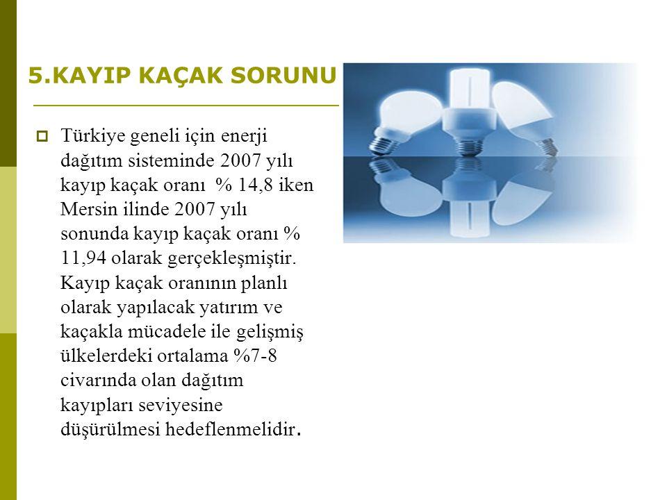 5.KAYIP KAÇAK SORUNU  Türkiye geneli için enerji dağıtım sisteminde 2007 yılı kayıp kaçak oranı % 14,8 iken Mersin ilinde 2007 yılı sonunda kayıp kaç