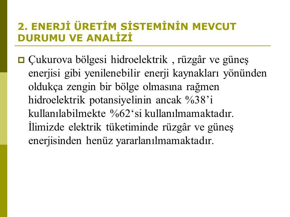 2. ENERJİ ÜRETİM SİSTEMİNİN MEVCUT DURUMU VE ANALİZİ  Çukurova bölgesi hidroelektrik, rüzgâr ve güneş enerjisi gibi yenilenebilir enerji kaynakları y