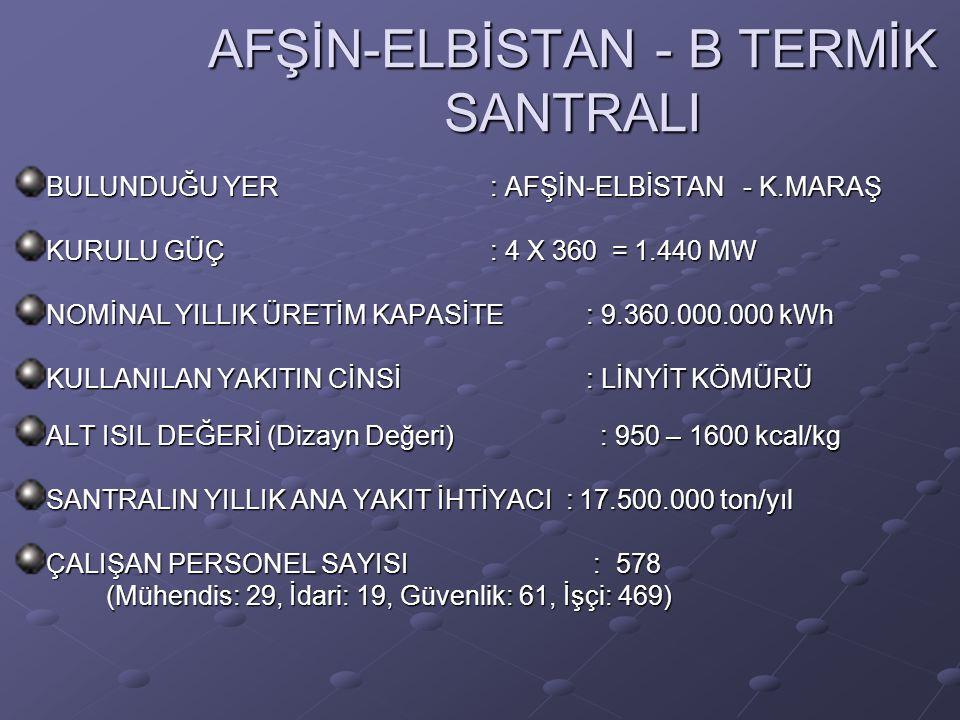 AFŞİN-ELBİSTAN - B TERMİK SANTRALI BULUNDUĞU YER: AFŞİN-ELBİSTAN - K.MARAŞ KURULU GÜÇ: 4 X 360 = 1.440 MW NOMİNAL YILLIK ÜRETİM KAPASİTE: 9.360.000.00