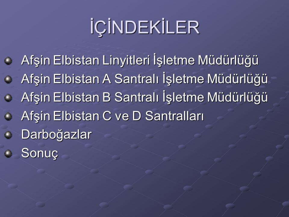 AFŞİN ELBİSTAN-A TS.