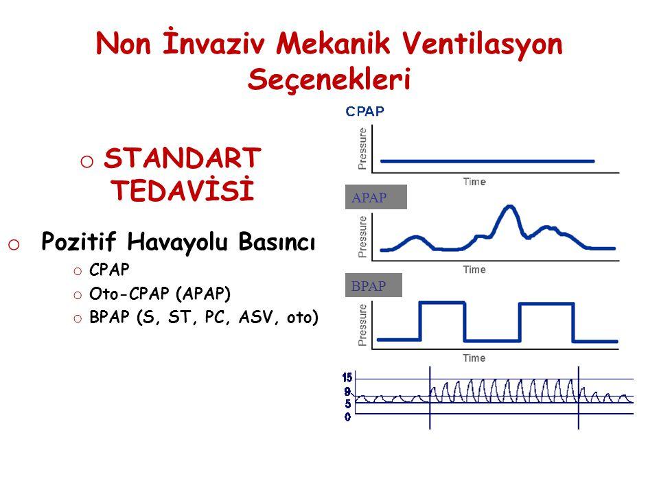 Non İnvaziv Mekanik Ventilasyon Seçenekleri o STANDART TEDAVİSİ o Pozitif Havayolu Basıncı o CPAP o Oto-CPAP (APAP) o BPAP (S, ST, PC, ASV, oto) APAP