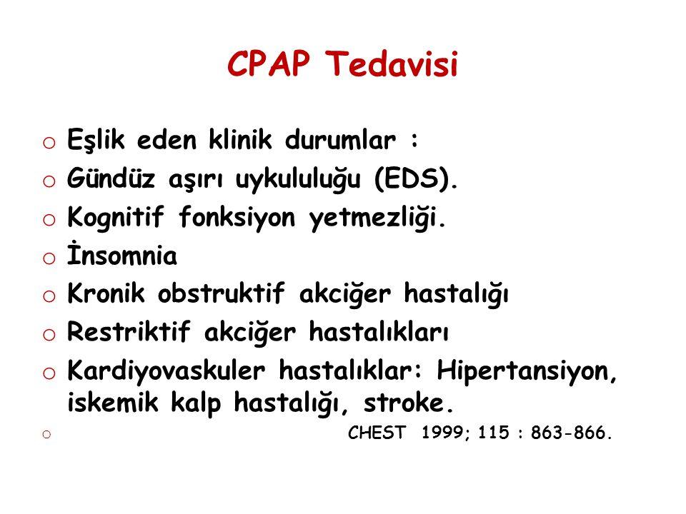 CPAP Tedavisi o Eşlik eden klinik durumlar : o Gündüz aşırı uykululuğu (EDS). o Kognitif fonksiyon yetmezliği. o İnsomnia o Kronik obstruktif akciğer