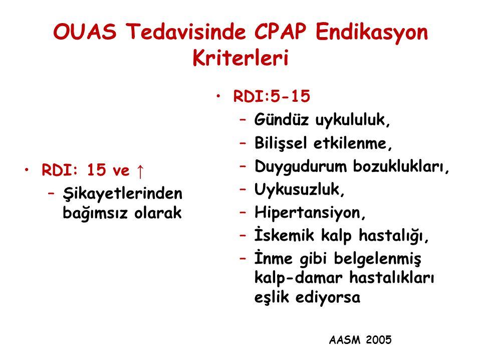 OUAS Tedavisinde CPAP Endikasyon Kriterleri RDI: 15 ve ↑ –Şikayetlerinden bağımsız olarak RDI:5-15 –Gündüz uykululuk, –Bilişsel etkilenme, –Duygudurum