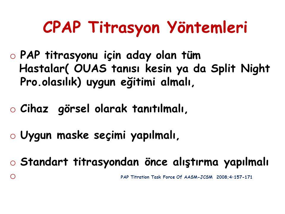 CPAP Titrasyon Yöntemleri o PAP titrasyonu için aday olan tüm Hastalar( OUAS tanısı kesin ya da Split Night Pro.olasılık) uygun eğitimi almalı, o Ciha