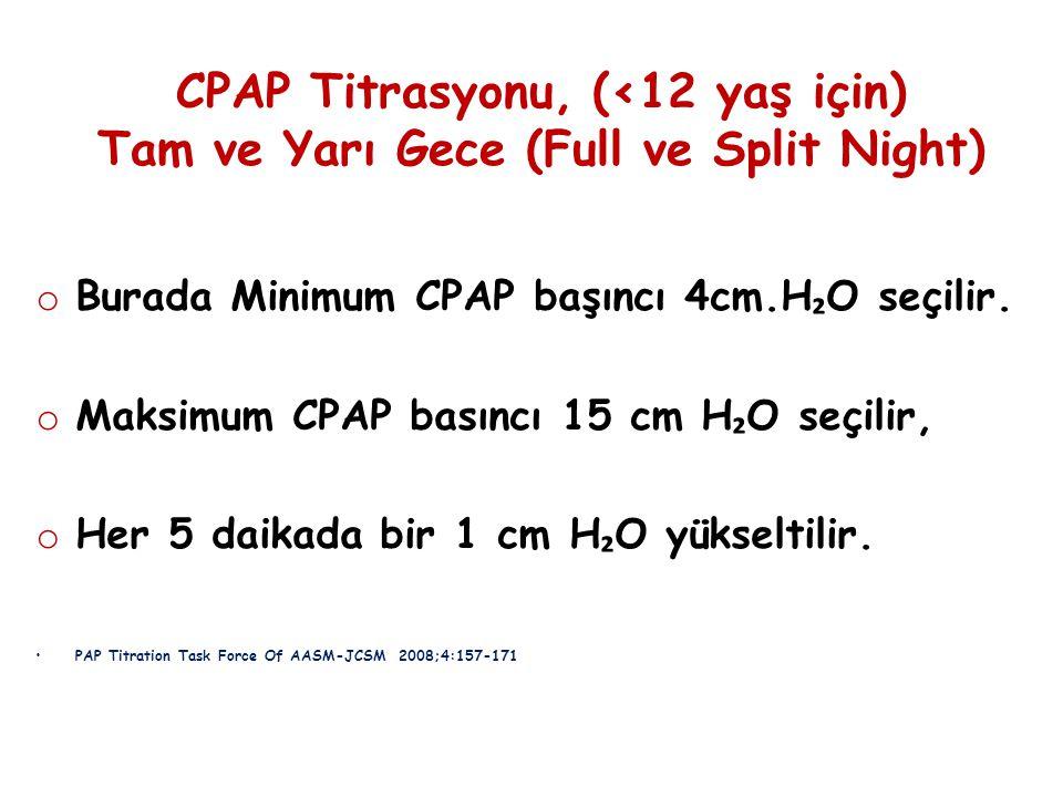 CPAP Titrasyonu, (<12 yaş için) Tam ve Yarı Gece (Full ve Split Night) o Burada Minimum CPAP başıncı 4cm.H ₂ O seçilir. o Maksimum CPAP basıncı 15 cm