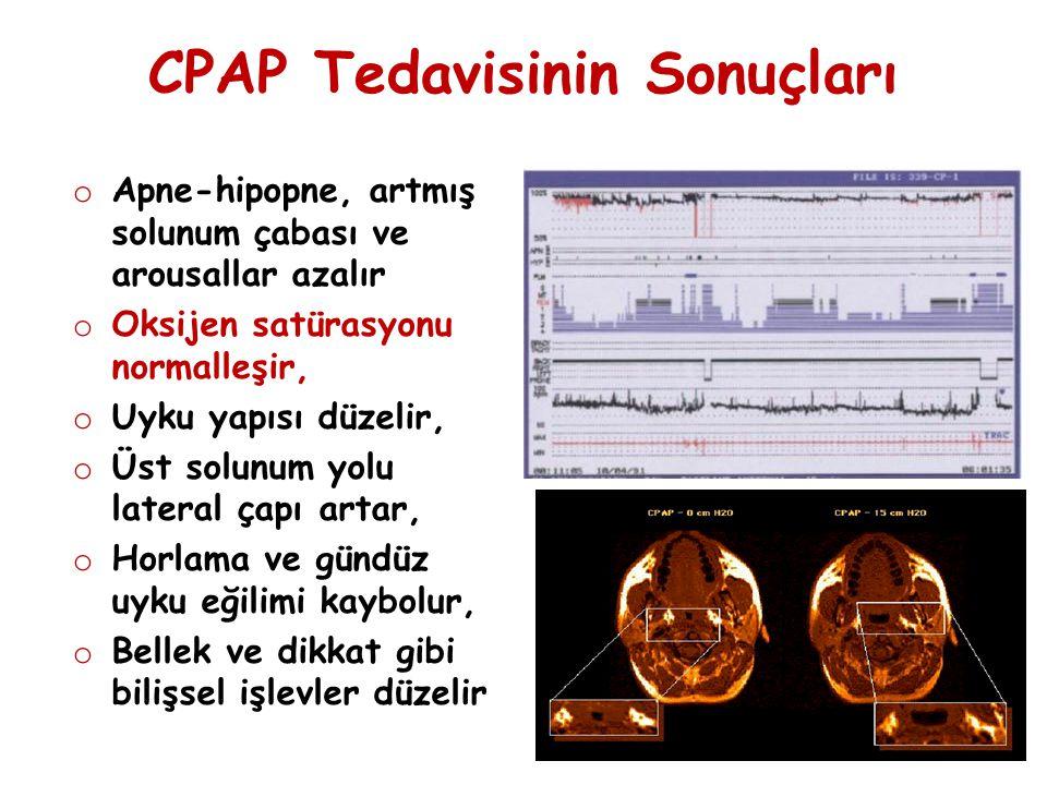 CPAP Tedavisinin Sonuçları o Apne-hipopne, artmış solunum çabası ve arousallar azalır o Oksijen satürasyonu normalleşir, o Uyku yapısı düzelir, o Üst