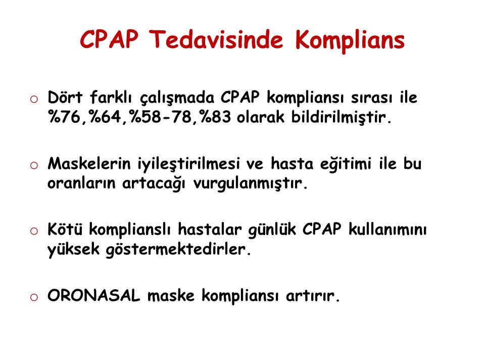 CPAP Tedavisinde Komplians o Dört farklı çalışmada CPAP kompliansı sırası ile %76,%64,%58-78,%83 olarak bildirilmiştir. o Maskelerin iyileştirilmesi v