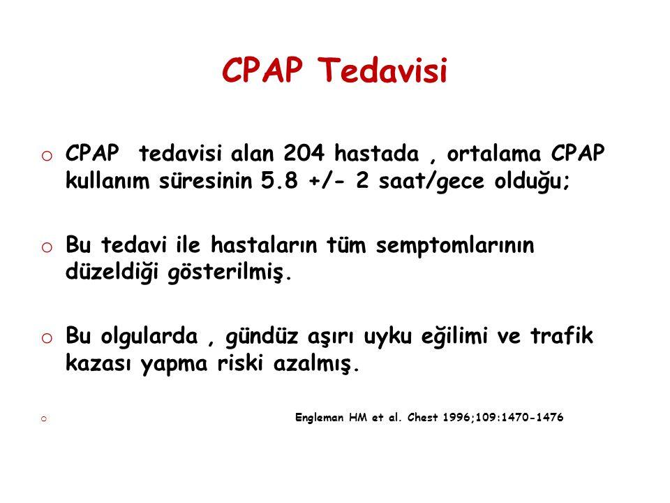 CPAP Tedavisi o CPAP tedavisi alan 204 hastada, ortalama CPAP kullanım süresinin 5.8 +/- 2 saat/gece olduğu; o Bu tedavi ile hastaların tüm semptomlar