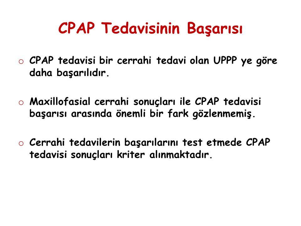 CPAP Tedavisinin Başarısı o CPAP tedavisi bir cerrahi tedavi olan UPPP ye göre daha başarılıdır. o Maxillofasial cerrahi sonuçları ile CPAP tedavisi b