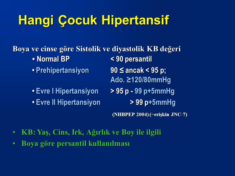 Hangi Çocuk Hipertansif Boya ve cinse göre Sistolik ve diyastolik KB değeri Normal BP < 90 persantil Normal BP < 90 persantil Prehipertansiyon 90 ≤ ancak < 95 p; Ado.