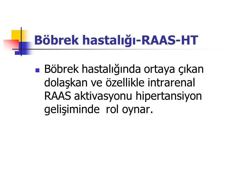 Böbrek hastalığı-RAAS-HT Böbrek hastalığında ortaya çıkan dolaşkan ve özellikle intrarenal RAAS aktivasyonu hipertansiyon gelişiminde rol oynar.