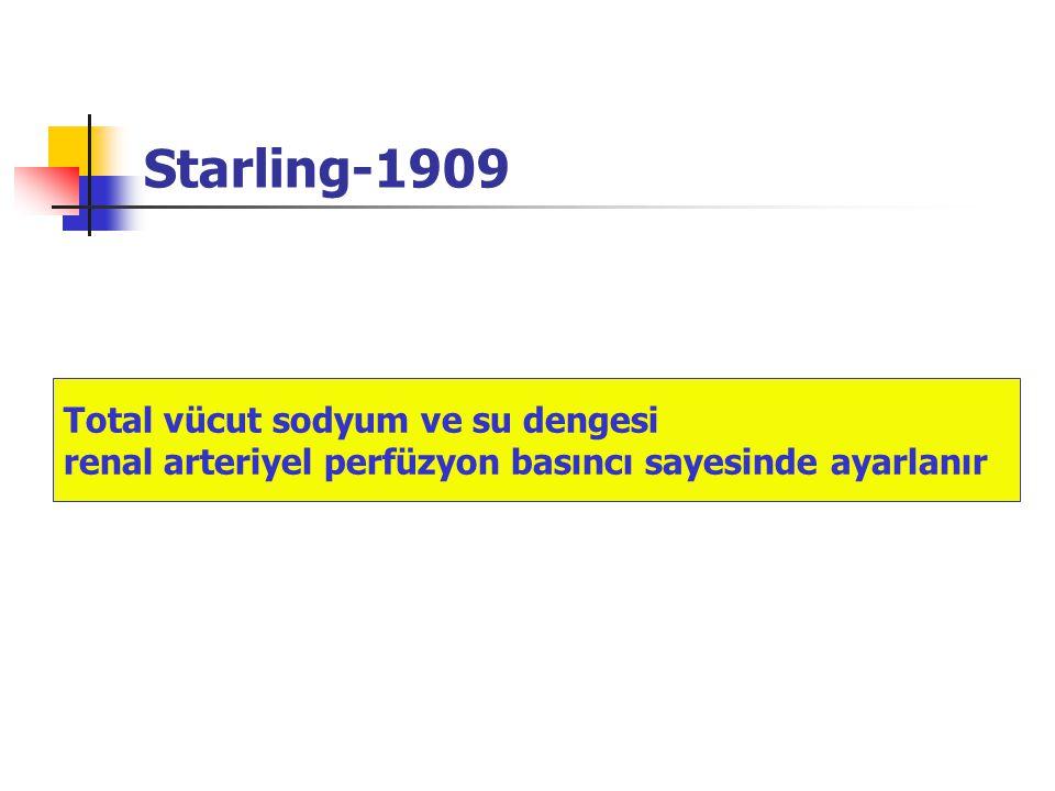 Starling-1909 Total vücut sodyum ve su dengesi renal arteriyel perfüzyon basıncı sayesinde ayarlanır