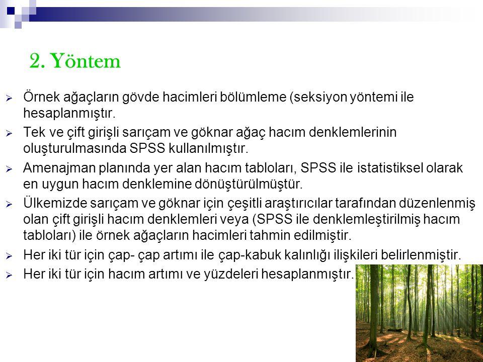 2.Yöntem  Örnek ağaçların gövde hacimleri bölümleme (seksiyon yöntemi ile hesaplanmıştır.