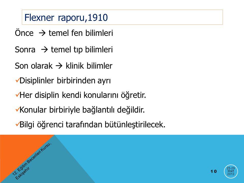 12. Eğitim Becerileri Kursu, Eskişehir 10 Flexner raporu,1910 Önce  temel fen bilimleri Sonra  temel tıp bilimleri Son olarak  klinik bilimler Disi
