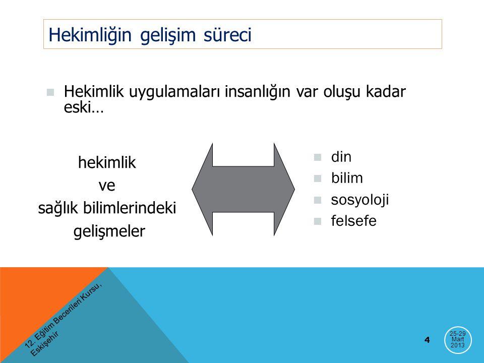 12.EĞITIM BECERILERI KURSU, ESKIŞEHIR 15 SPICES modeli, Dr.