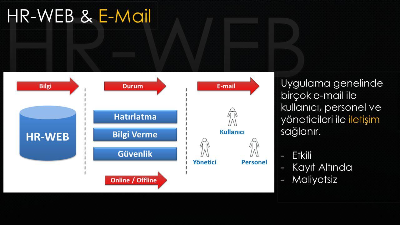 HR-WEB & E-Mail Uygulama genelinde birçok e-mail ile kullanıcı, personel ve yöneticileri ile iletişim sağlanır. -Etkili -Kayıt Altında -Maliyetsiz