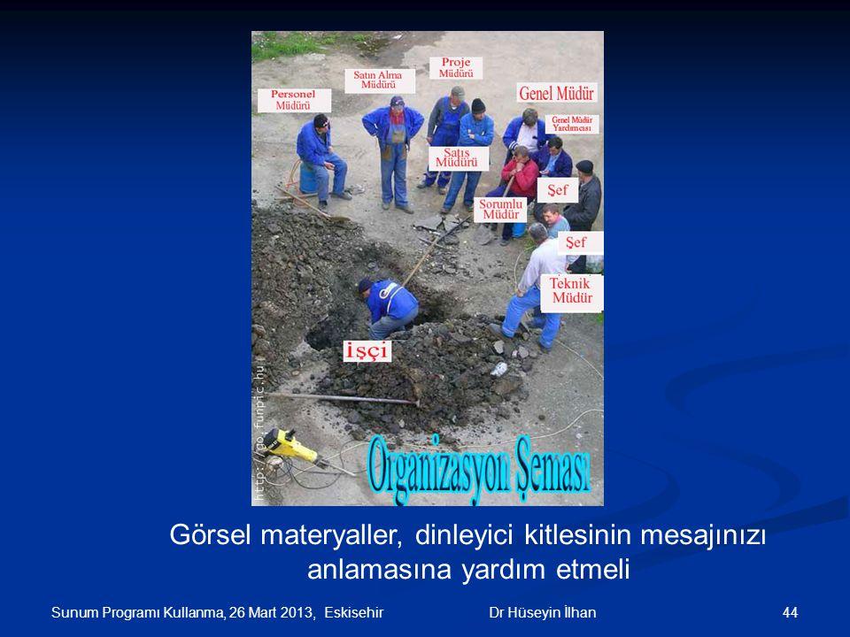 Sunum Programı Kullanma, 26 Mart 2013, Eskisehir 44Dr Hüseyin İlhan Görsel materyaller, dinleyici kitlesinin mesajınızı anlamasına yardım etmeli