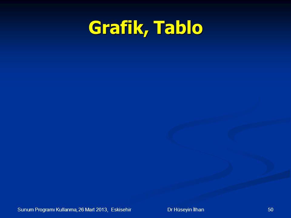 Grafik, Tablo Sunum Programı Kullanma, 26 Mart 2013, Eskisehir 50Dr Hüseyin İlhan