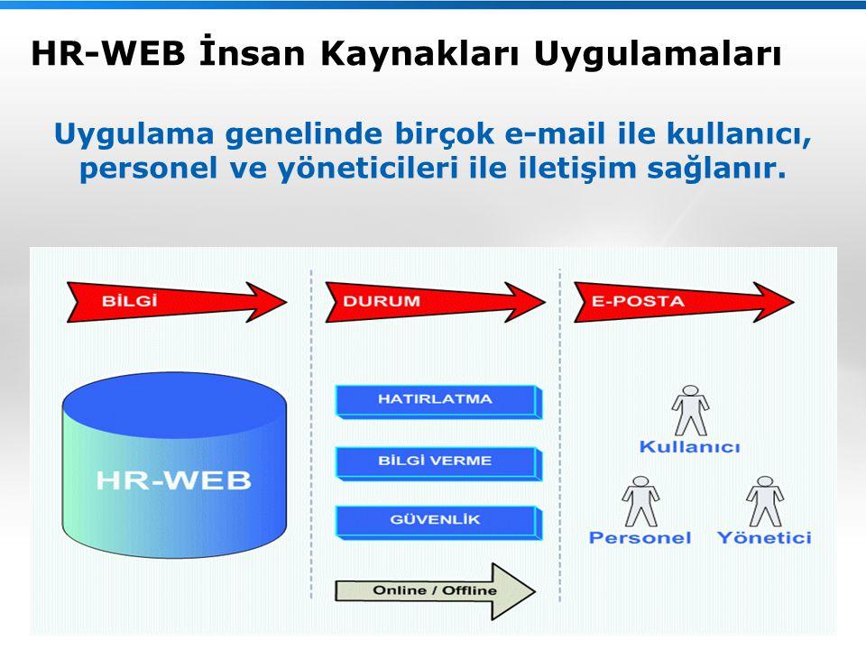 HR-WEB İnsan Kaynakları Uygulamaları Uygulama genelinde birçok e-mail ile kullanıcı, personel ve yöneticileri ile iletişim sağlanır.