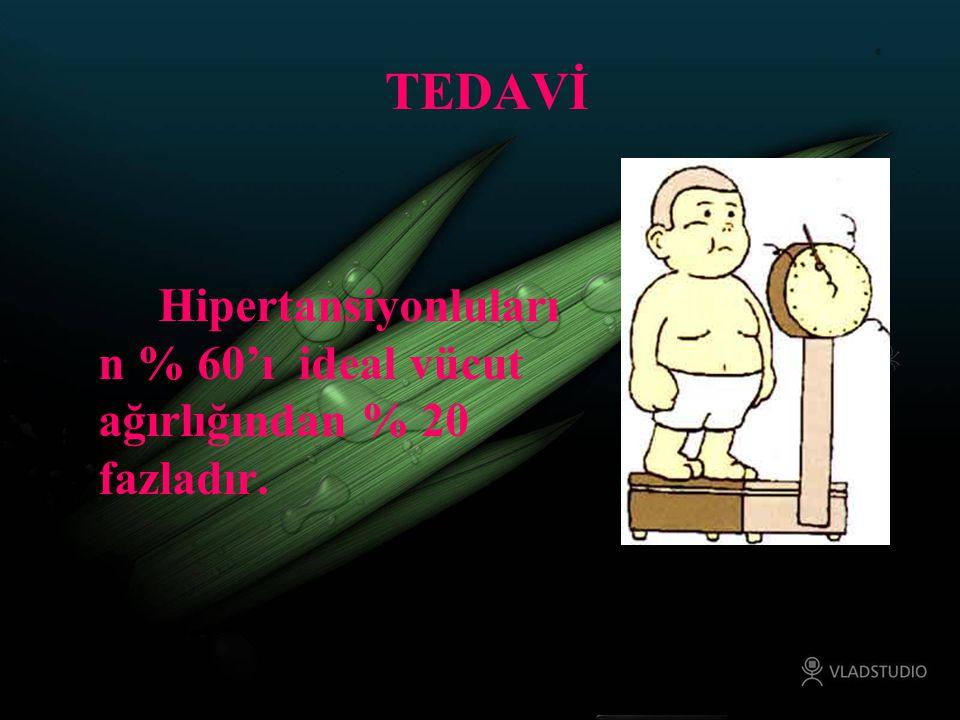 TEDAVİ Hipertansiyonluları n % 60'ı ideal vücut ağırlığından % 20 fazladır.