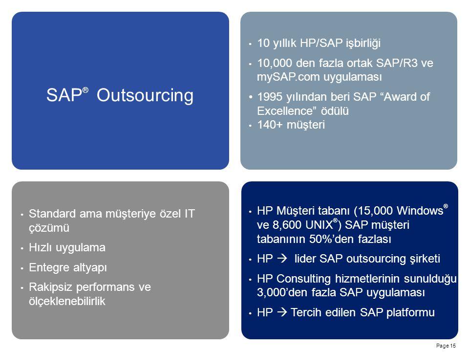 Page 15 SAP ® Outsourcing Standard ama müşteriye özel IT çözümü Hızlı uygulama Entegre altyapı Rakipsiz performans ve ölçeklenebilirlik HP Müşteri tabanı (15,000 Windows ® ve 8,600 UNIX ® ) SAP müşteri tabanının 50%'den fazlası HP  lider SAP outsourcing şirketi HP Consulting hizmetlerinin sunulduğu 3,000'den fazla SAP uygulaması HP  Tercih edilen SAP platformu 10 yıllık HP/SAP işbirliği 10,000 den fazla ortak SAP/R3 ve mySAP.com uygulaması 1995 yılından beri SAP Award of Excellence ödülü 140+ müşteri