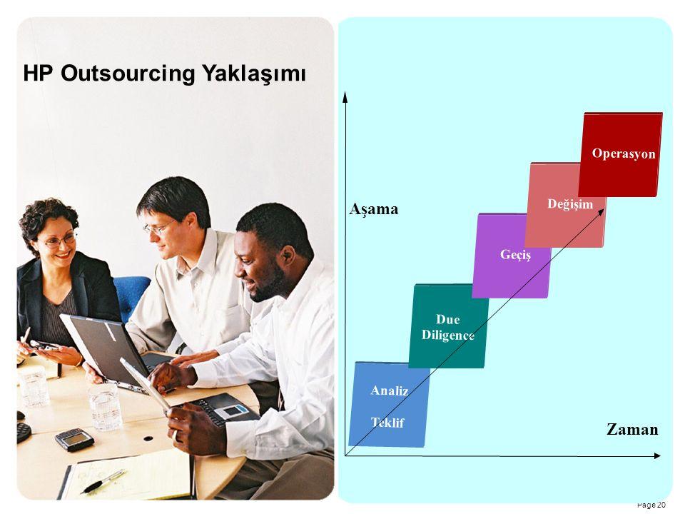 Page 20 Analiz Teklif Due Diligence Geçiş Değişim Operasyon Zaman Aşama HP Outsourcing Yaklaşımı