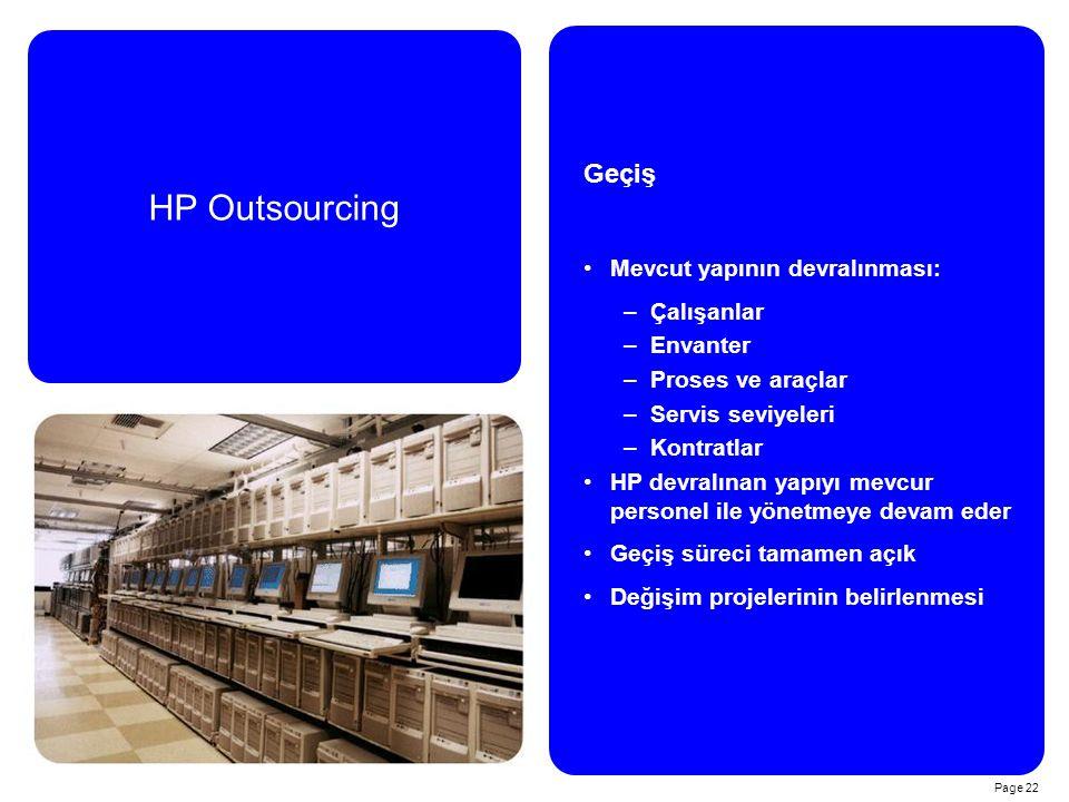Page 22 Geçiş Mevcut yapının devralınması: –Çalışanlar –Envanter –Proses ve araçlar –Servis seviyeleri –Kontratlar HP devralınan yapıyı mevcur personel ile yönetmeye devam eder Geçiş süreci tamamen açık Değişim projelerinin belirlenmesi HP Outsourcing