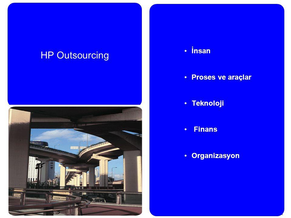 Page 24 İnsan Proses ve araçlar Teknoloji Finans Organizasyon HP Outsourcing