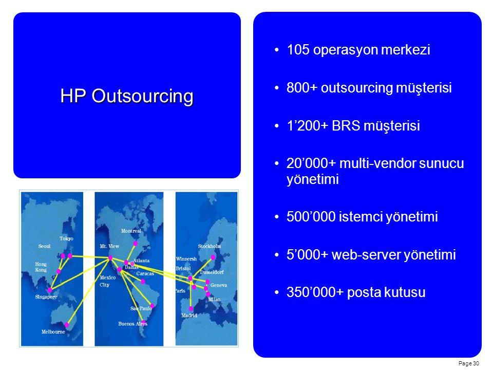 Page 30 105 operasyon merkezi 800+ outsourcing müşterisi 1'200+ BRS müşterisi 20'000+ multi-vendor sunucu yönetimi 500'000 istemci yönetimi 5'000+ web-server yönetimi 350'000+ posta kutusu HP Outsourcing