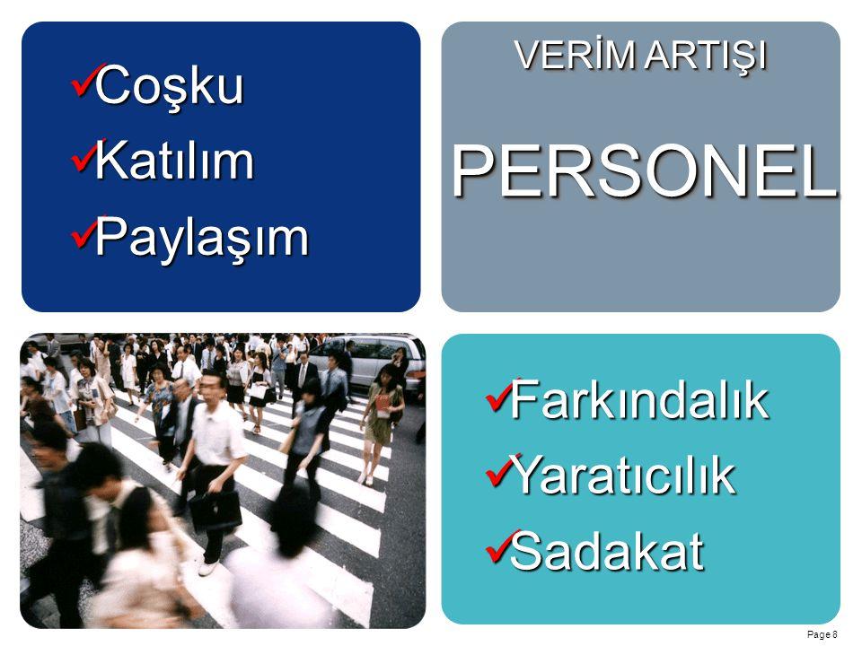 Page 8 PERSONELPERSONEL VERİM ARTIŞI Coşku Coşku Katılım Katılım Paylaşım Paylaşım Farkındalık Farkındalık Yaratıcılık Yaratıcılık Sadakat Sadakat