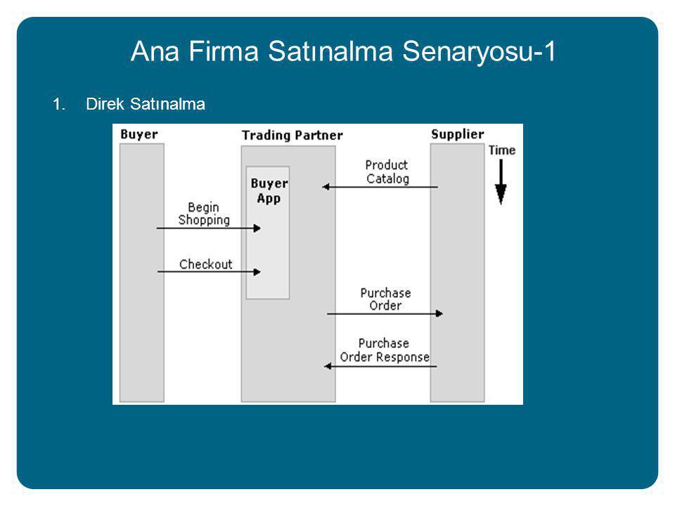 Ana Firma Satınalma Senaryosu-1 1.Direk Satınalma
