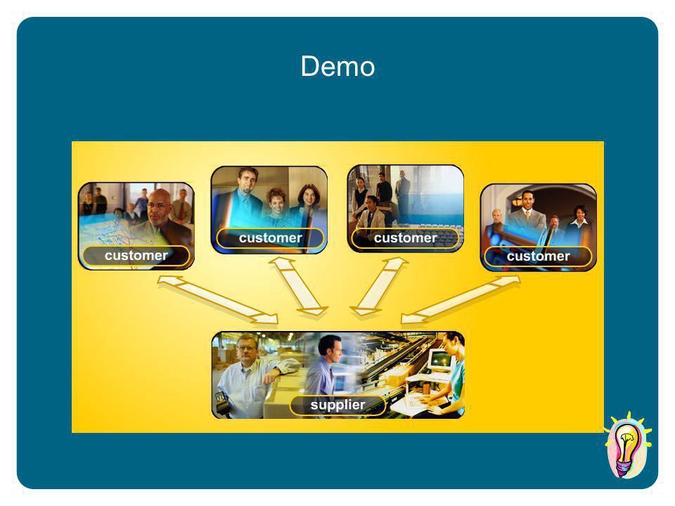 Tedarikçi Entegrasyonu Çözümü Parçaları.NET Enterprise Servers Windows® 2000 (operating system, application server), BizTalk™ Server 2000 (XML-based integration and workflow), Commerce Server 2000 (catalog, order processing, personalization, analytics), SQL Server™ 2000 (database, business intelligence) Microsoft BizTalk AFS (Accelerator for Suppliers) Solution Site; Commerce Server tabanlı elektronik ticaret için ASP sayfaları içeren Web Sitesi HP Danışmanlık ve Servis Hizmetleri HP Teknoloji Ürünleri