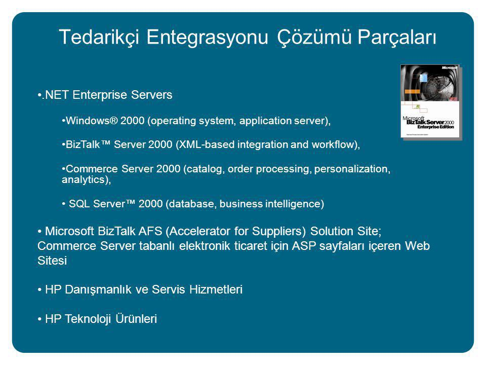 Tedarikçi Entegrasyonu Çözümü Parçaları.NET Enterprise Servers Windows® 2000 (operating system, application server), BizTalk™ Server 2000 (XML-based i