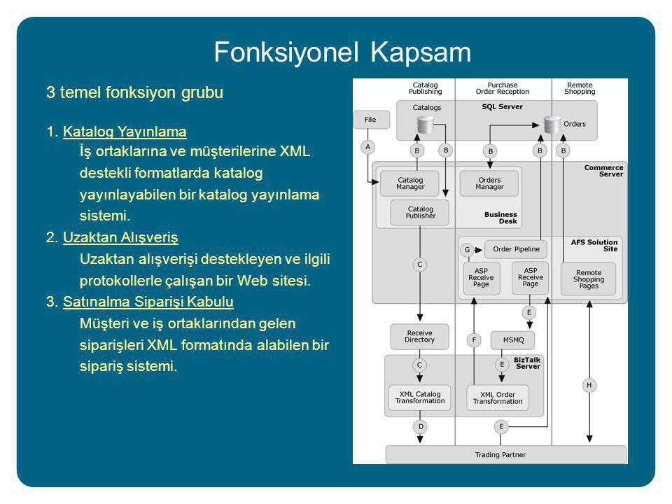 Fonksiyonel Kapsam 3 temel fonksiyon grubu 1.