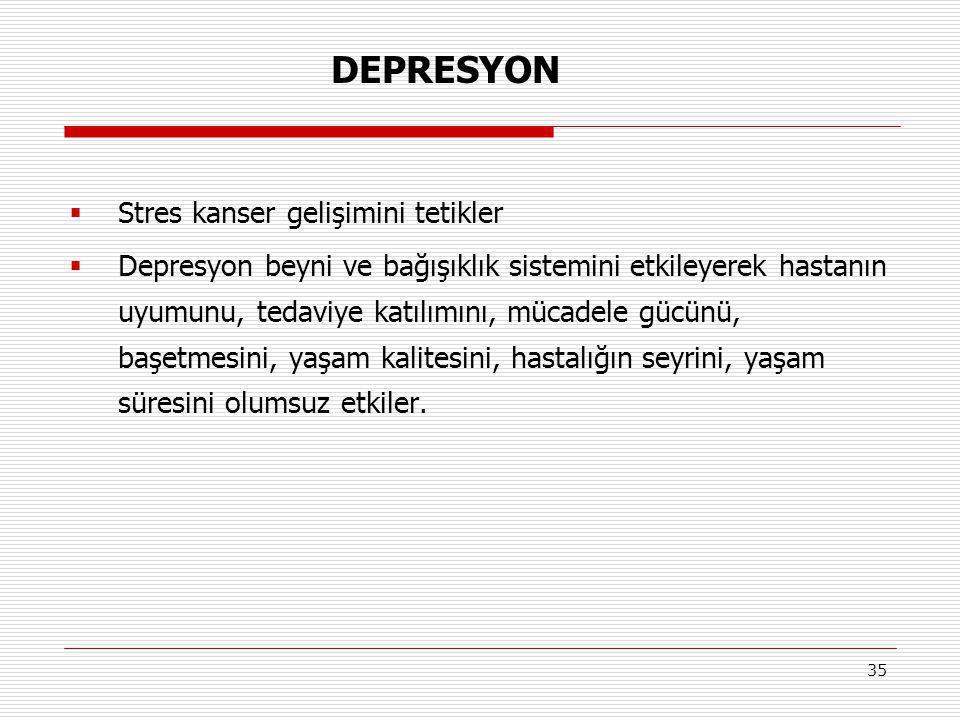 35  Stres kanser gelişimini tetikler  Depresyon beyni ve bağışıklık sistemini etkileyerek hastanın uyumunu, tedaviye katılımını, mücadele gücünü, ba