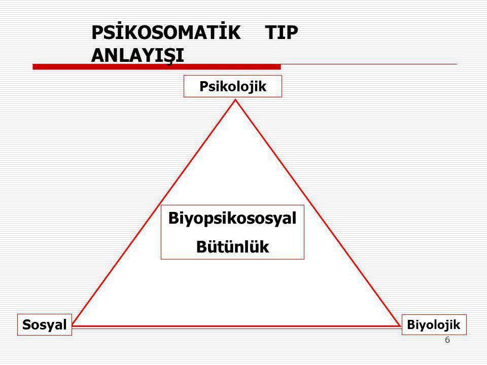 7 İntrapsişik Yaşantı Psikososyal Çevre Fiziksel Patoloji Hastalık Dinamikleri