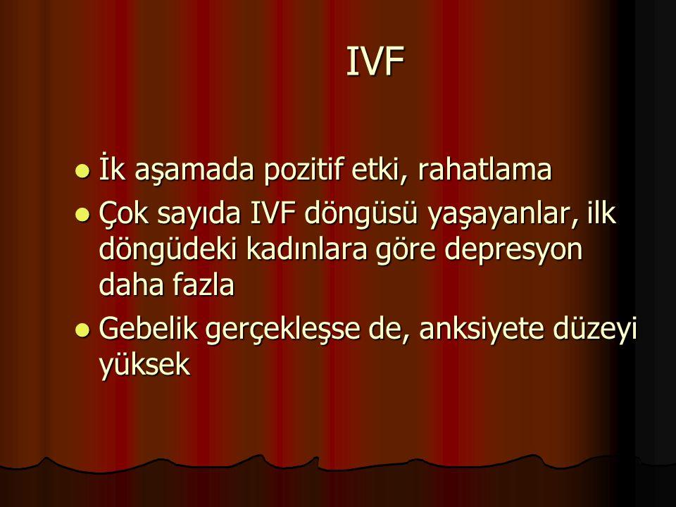 IVF İk aşamada pozitif etki, rahatlama İk aşamada pozitif etki, rahatlama Çok sayıda IVF döngüsü yaşayanlar, ilk döngüdeki kadınlara göre depresyon da