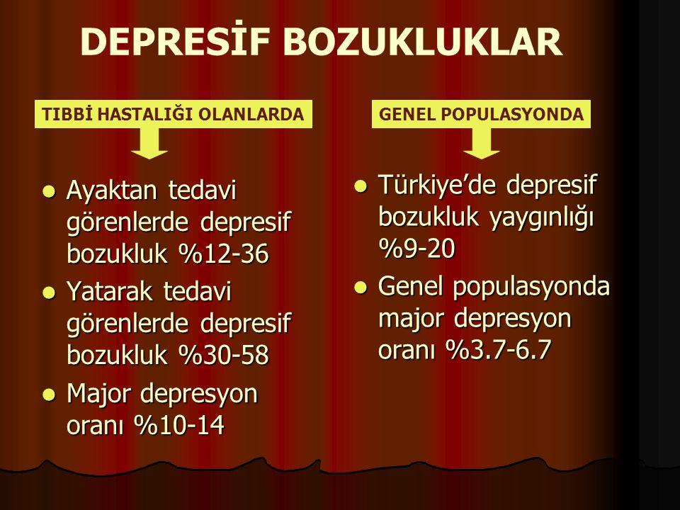 Ayaktan tedavi görenlerde depresif bozukluk %12-36 Ayaktan tedavi görenlerde depresif bozukluk %12-36 Yatarak tedavi görenlerde depresif bozukluk %30-