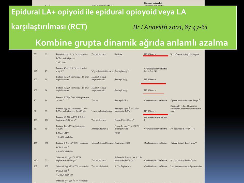 Epidural LA+ opiyoid ile epidural opioyoid veya LA karşılaştırılması (RCT) Br J Anaesth 2001; 87:47-61 Kombine grupta dinamik ağrıda anlamlı azalma
