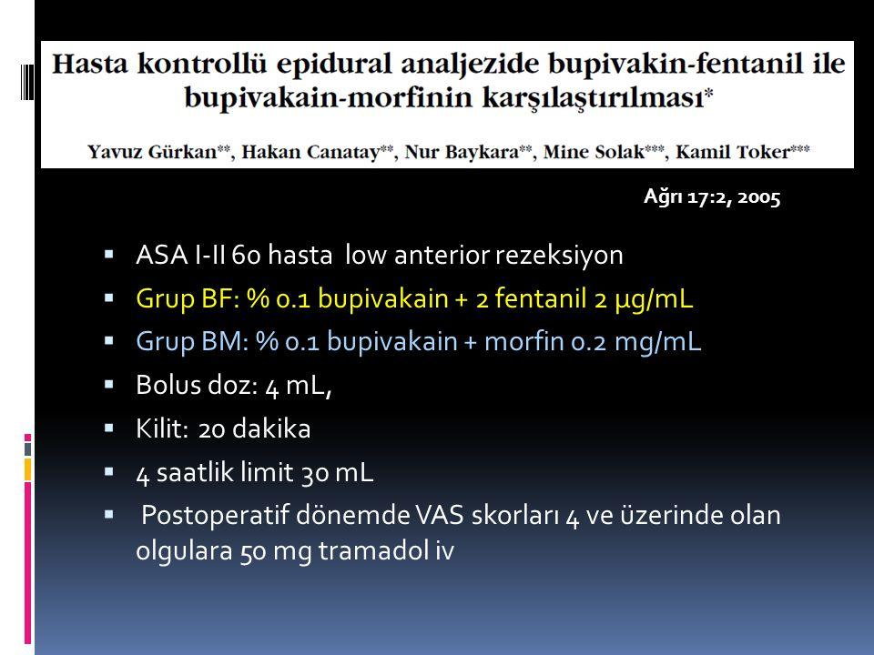  ASA I-II 60 hasta low anterior rezeksiyon  Grup BF: % 0.1 bupivakain + 2 fentanil 2 μg/mL  Grup BM: % 0.1 bupivakain + morfin 0.2 mg/mL  Bolus doz: 4 mL,  Kilit: 20 dakika  4 saatlik limit 30 mL  Postoperatif dönemde VAS skorları 4 ve üzerinde olan olgulara 50 mg tramadol iv Ağrı 17:2, 2005