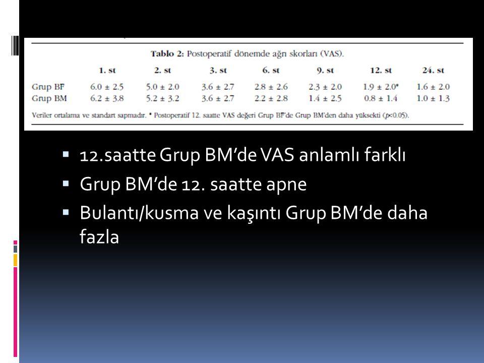  12.saatte Grup BM'de VAS anlamlı farklı  Grup BM'de 12.