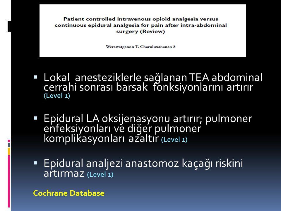  Lokal anesteziklerle sağlanan TEA abdominal cerrahi sonrası barsak fonksiyonlarını artırır (Level 1)  Epidural LA oksijenasyonu artırır; pulmoner enfeksiyonları ve diğer pulmoner komplikasyonları azaltır (Level 1)  Epidural analjezi anastomoz kaçağı riskini artırmaz (Level 1) Cochrane Database